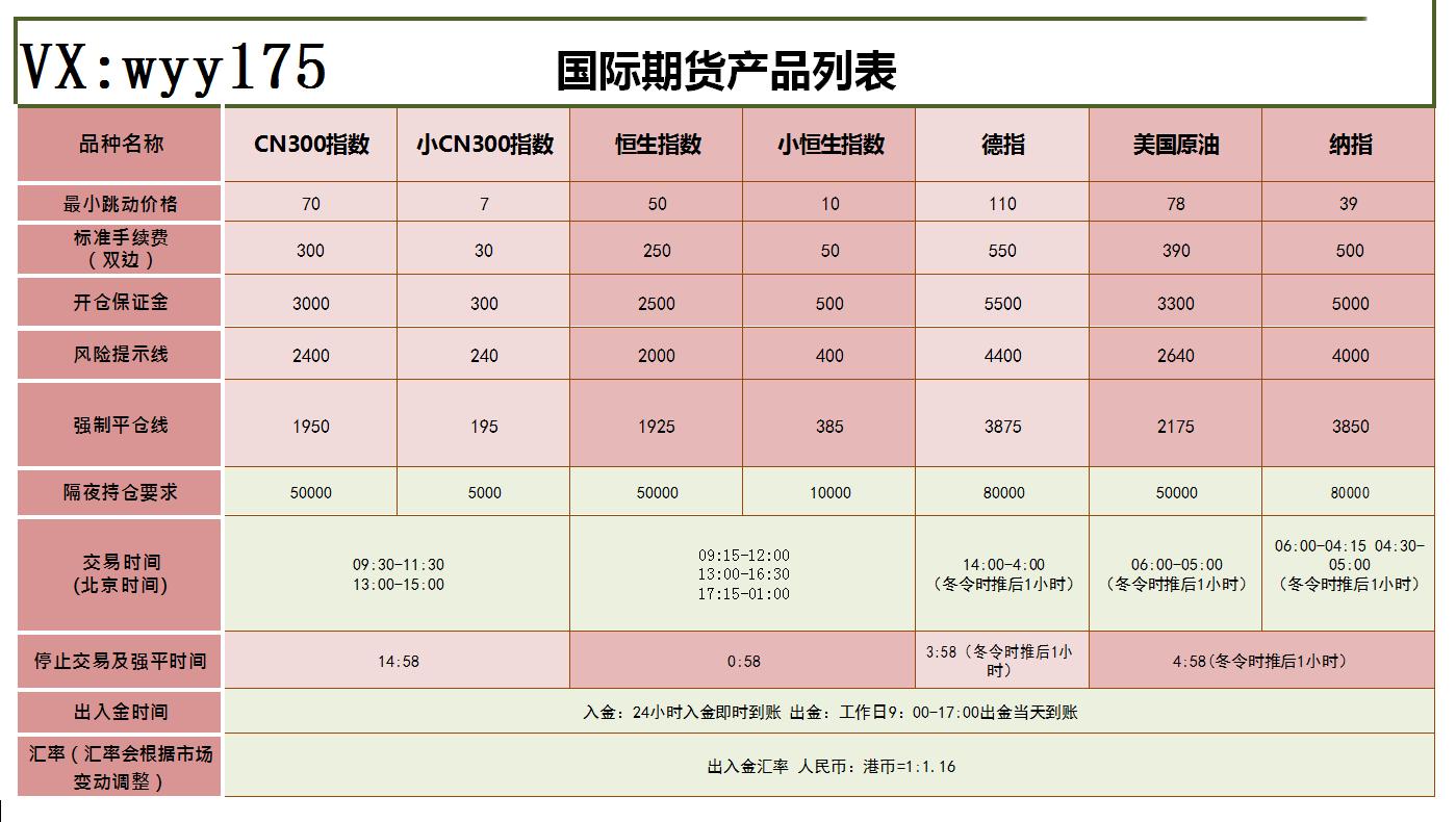 深圳股指期货招商中心