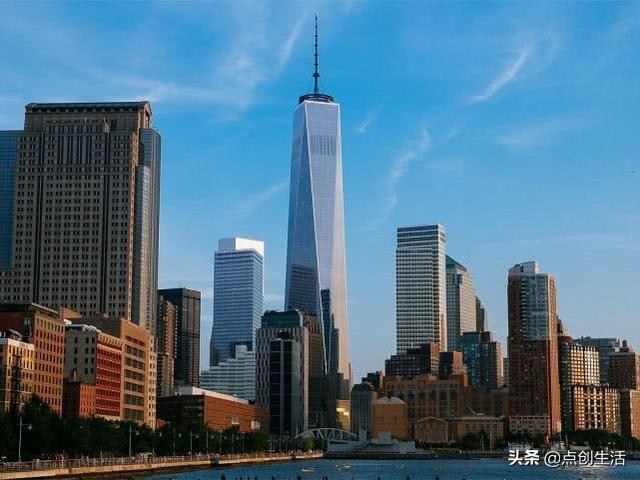 世界一线城市排名:美